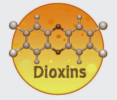 Dioxin Logo